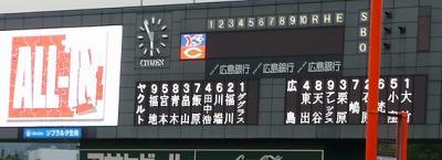08.8.28 今日のスタメン