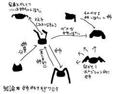 anesuki.png
