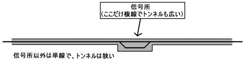 赤倉トンネル - コピー