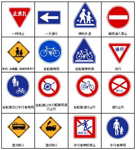 前方注意!交通標識をしっかり ... : 道路標識一覧 意味 : すべての講義