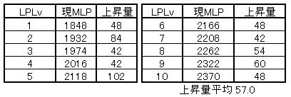 LP4-1.