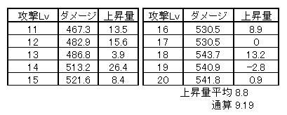 攻撃4-2