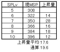 SP2.jpg