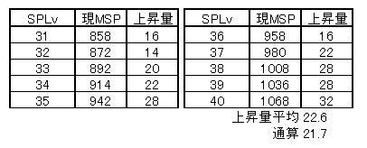 SP4-4.jpg