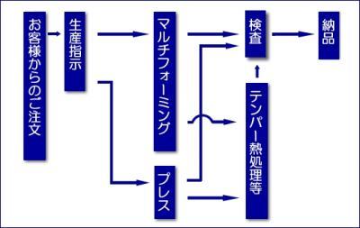 C-2迚ケ逋コ荳牙鵠_convert_20090701163533