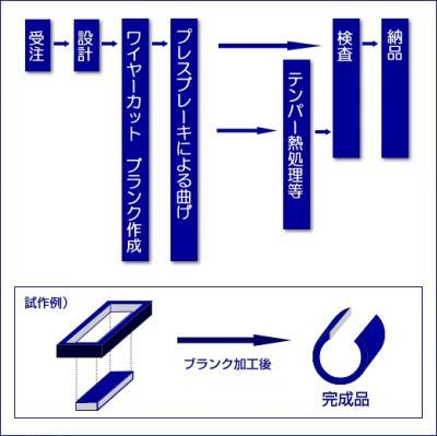 C-1迚ケ逋コ荳牙鵠_convert_20090701163518