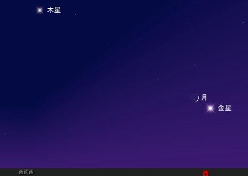 8月8日星図