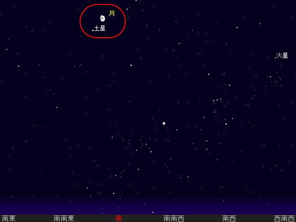 2006 3 10 月と土星
