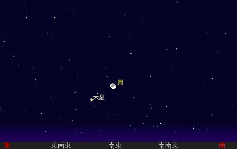 2006 3 19 月と木星