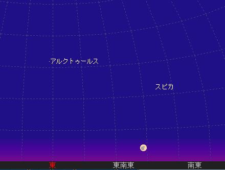 2007 5 2 八十八夜星図