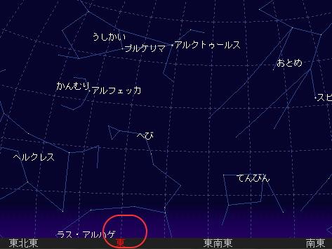 2007 5 6 みずがめ座η流星群星図