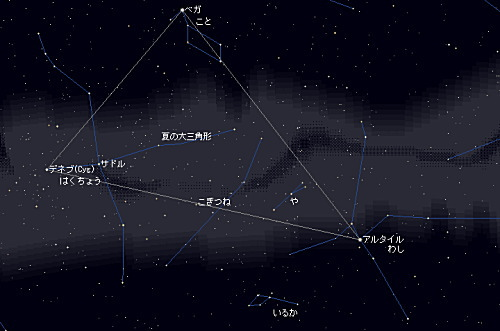 2007 7 7 七夕まつり星図