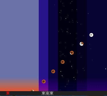2007 8 28 皆既月食星図