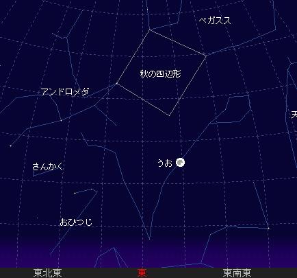 2007 9 27 満月星図