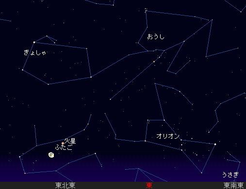 2007 11 27 月と火星の並び星図
