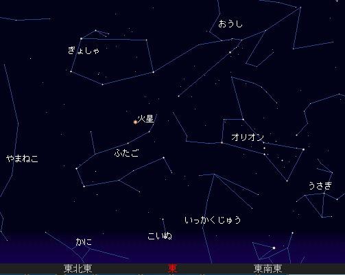 2007 12 19 火星の最接近を楽しもう星図