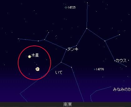 2008 6 20 月と木星の接近星図