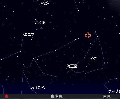 2008 8 1 やぎ座α流星群星図