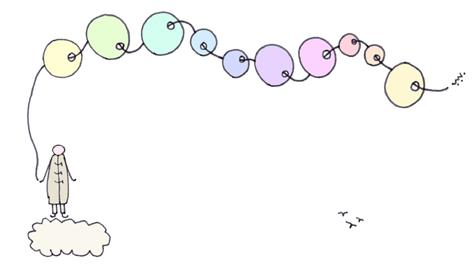 空のかおり~』