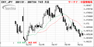 CNY_JPY.png