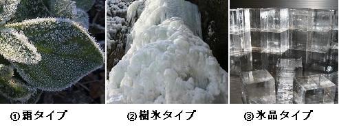 着氷のタイプ