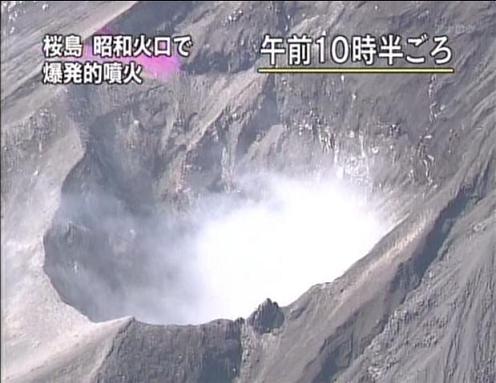 桜島噴火口