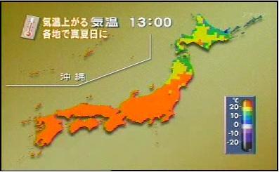 夏日NHK