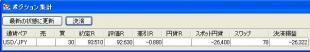 7月10日ドル円ポジション