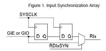 sysclk4_0