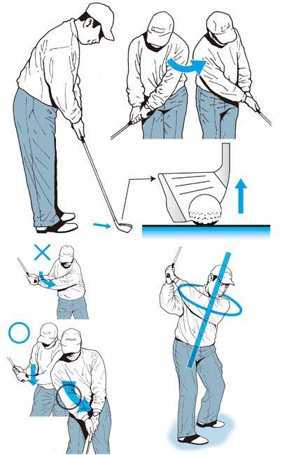 ゴルフ技法書カット